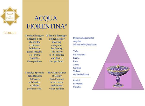 Acqua Fiorentina - Piramide olfattiva
